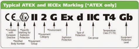 Tiêu chuẩn chống cháy nổ trong môi trường công nghiệp
